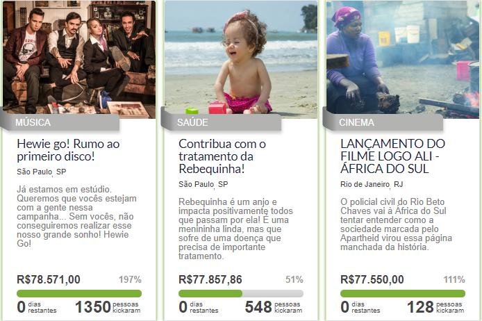 Vaquinhas Online - Campanhas de Financiamento Coletivo